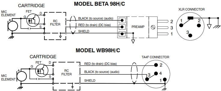 Beta 98HC Wiring Diagram