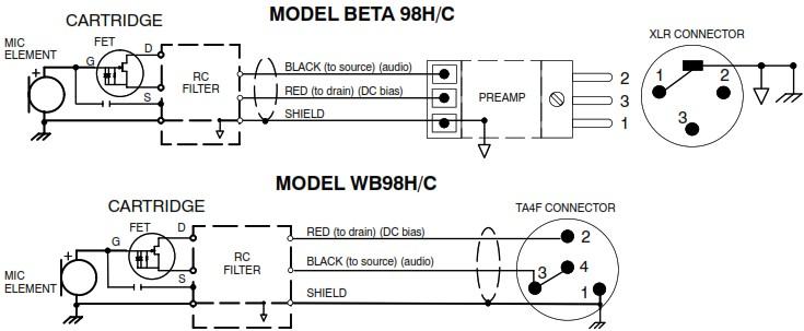 Sure Wireless Wiring Diagram